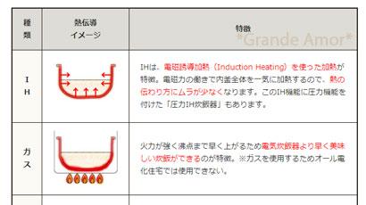 hikaku02-type