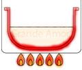 ガス炊飯器の熱伝導イメージ